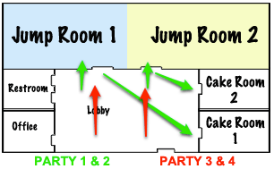 Host 4 Parties Simultaneously