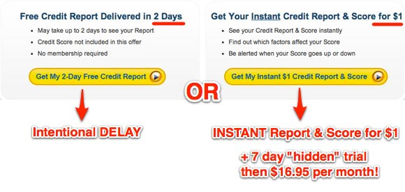 Credit Report - Marketing Trick
